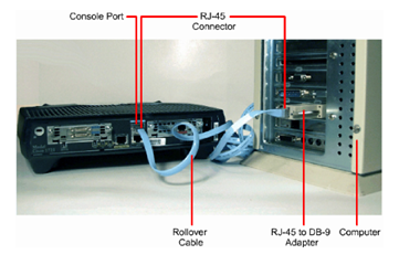 Konfigurasi Router CISCO 3_html_m22258a8