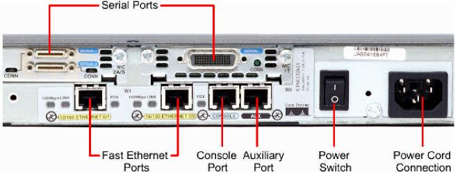 new Konfigurasi Router CISCO 3_html_20aa89d4