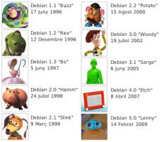 RIlis Debian